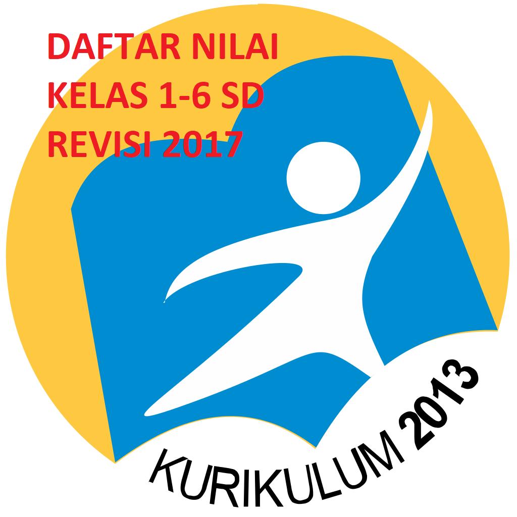 Format Daftar Nilai SD Kelas 1 2 3 4 5 6 Kurikulum 2013 Revisi 2017