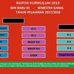 Download Aplikasi Rapor Kurikulum 2013 ( K 13 ) Revisi 2018 TERBARU